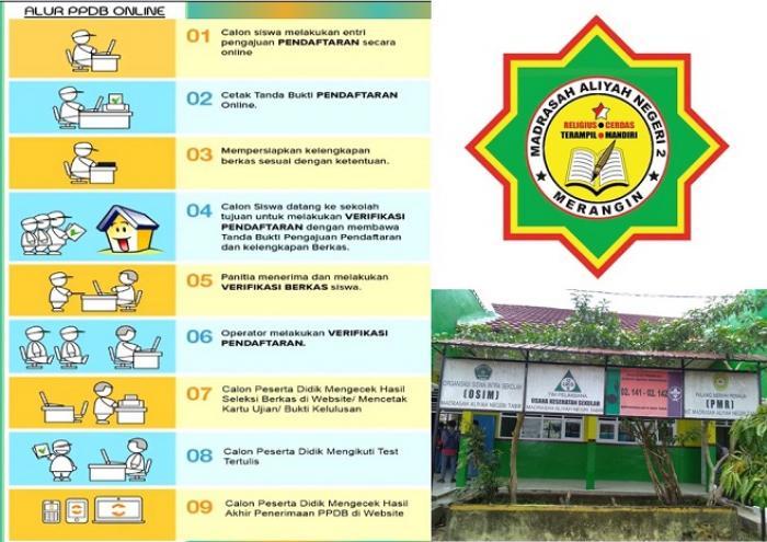 MAN 2 Merangin resmi buka Pendaftaran PPDB Secara Online